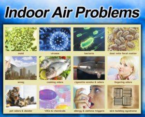 Bahaya Polusi dalam Ruangan yang Sering Diabaikan