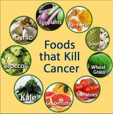 Beginilah Cara Makan yang Benar Untuk Penderita Kanker