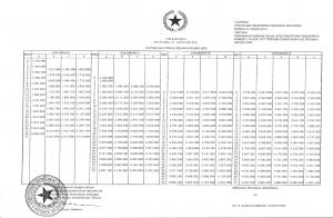 PP Nomor 34 Tahun 2014 Peraturan Pemerintah tentang Kenaikan Gaji PNS atau ASN